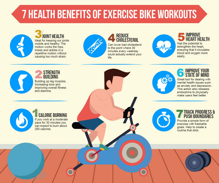 bicycle machine workout benefits
