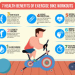7 Health Benefits of Exercise Bike Workouts